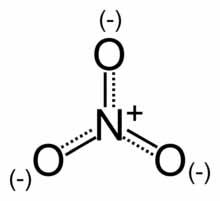 Nitrate-ion copie.jpg