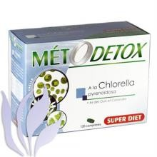 Metodetox.jpg