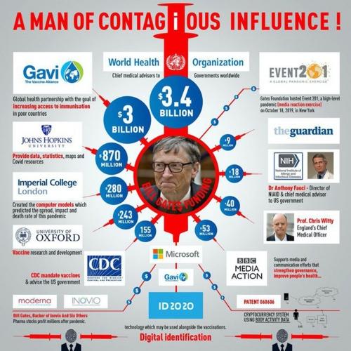 influence_billgates.jpg